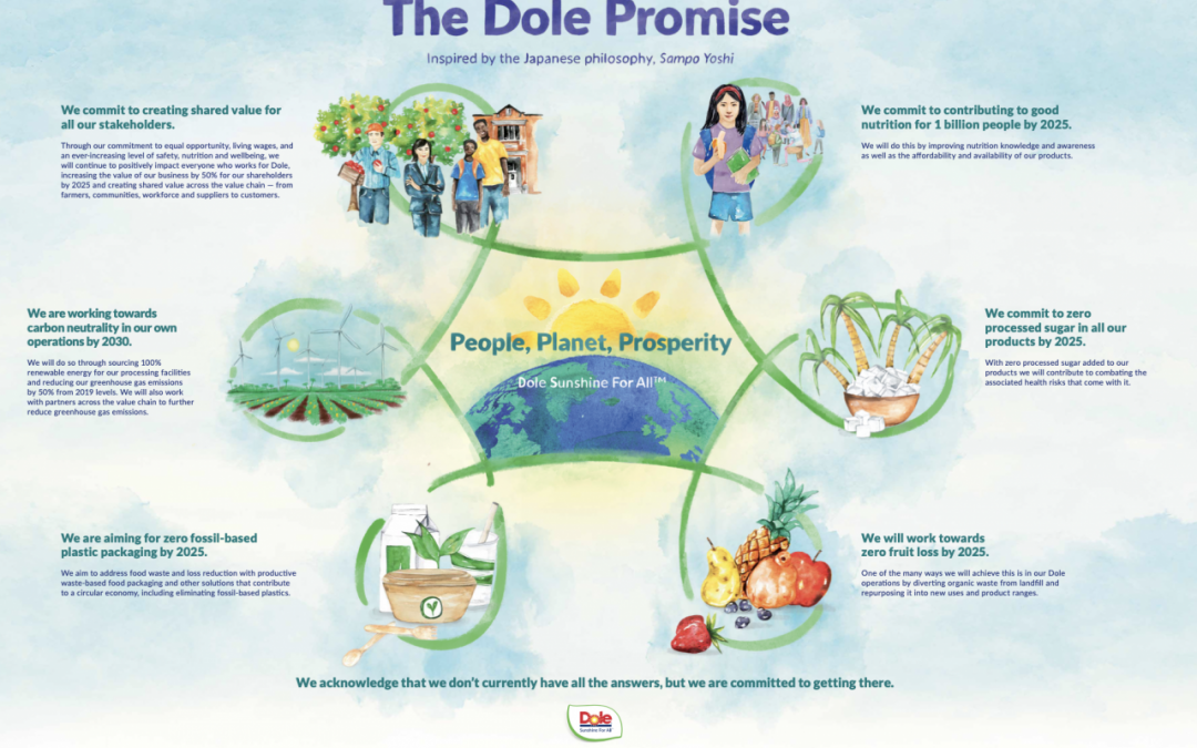 Build a brand that your conscience can live with, says Dole CMO Rupen Desai